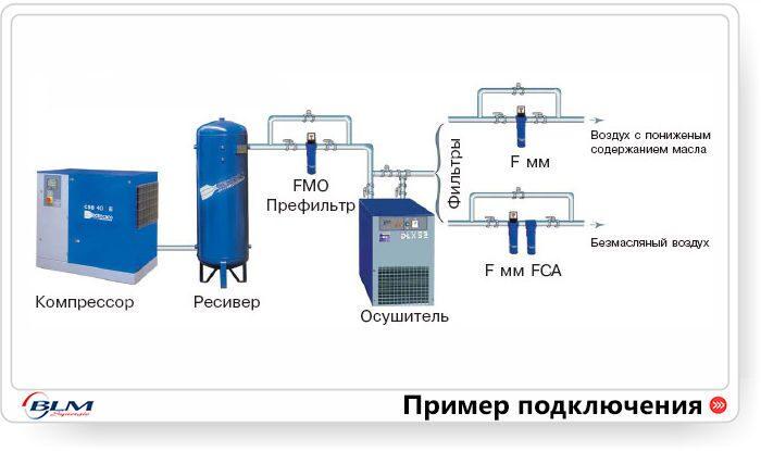 Схема подключения шиномонтажного оборудования к компрессору