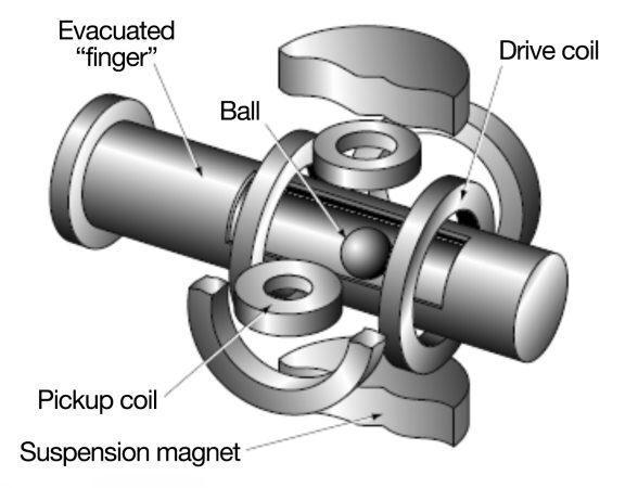 Figure_77-Semiconductor_Handbook