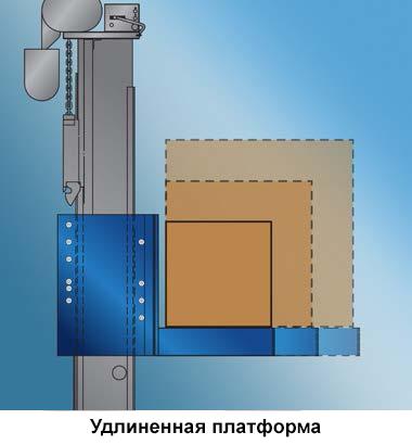 Lansmont PDT 300 platforma