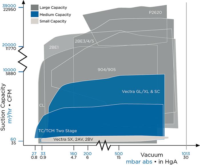 vacuumvacuum-range-nash-garo-2018