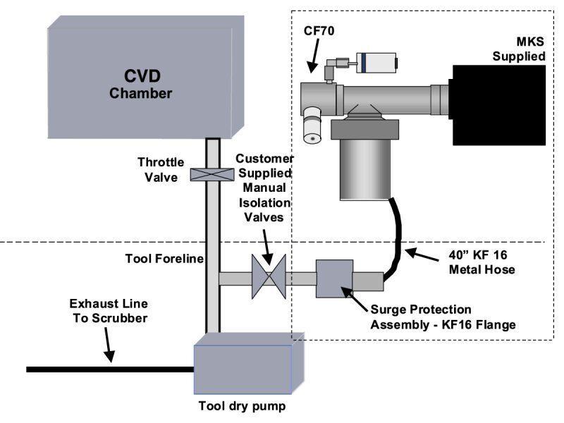 Vision2000CE-InstallationSchematic