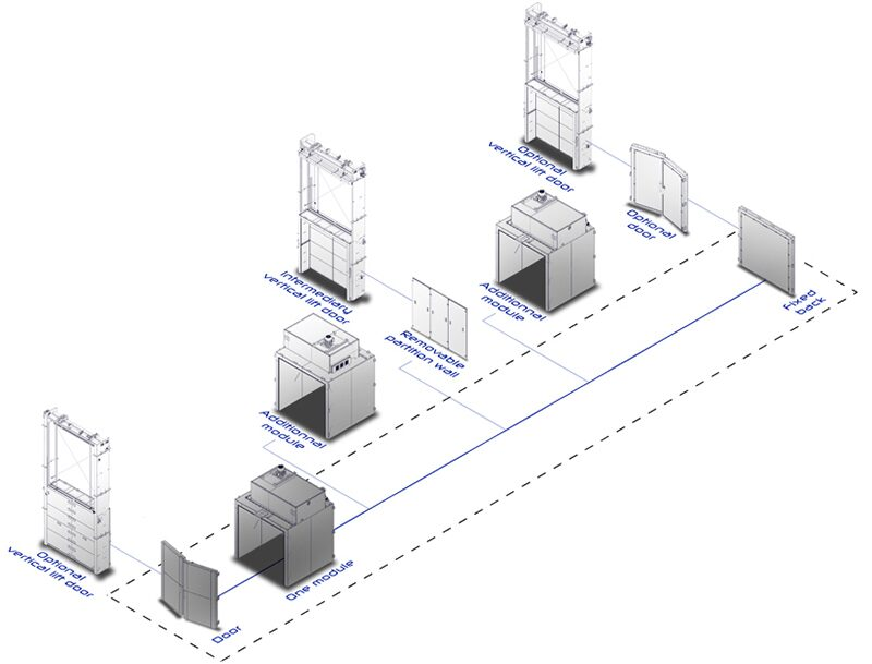 XM-modularity