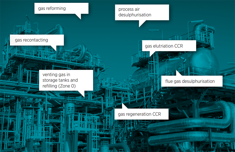 System components for Refineries-1