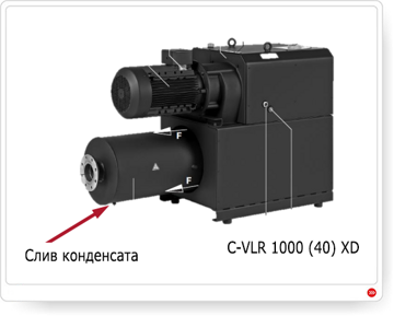 Elmo Rietschle C-VLR 1000 XD