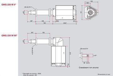 _Prismaplus QMG 220 M