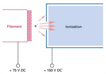 _ionization chamber